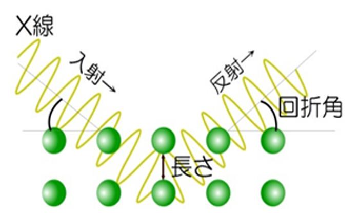 [電気工学科]北川教授と㈱フィゾニットとの共同研究がNature Publishing GroupのScientific Reports誌に掲載